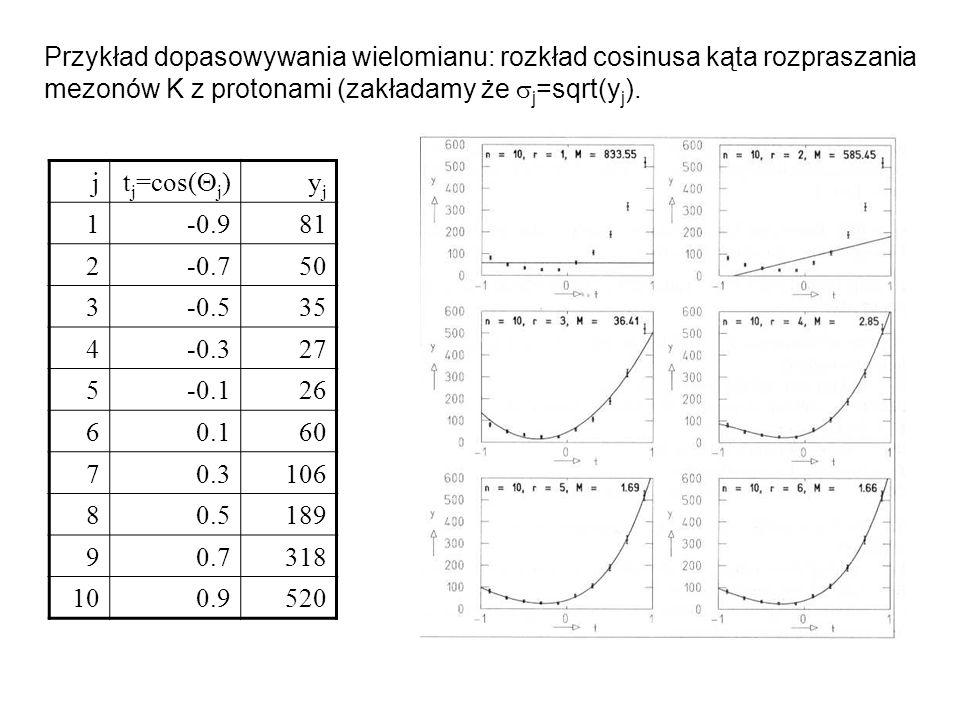 Przykład dopasowywania wielomianu: rozkład cosinusa kąta rozpraszania mezonów K z protonami (zakładamy że  j =sqrt(y j ). j t j =cos(  j ) yjyj 1-0.
