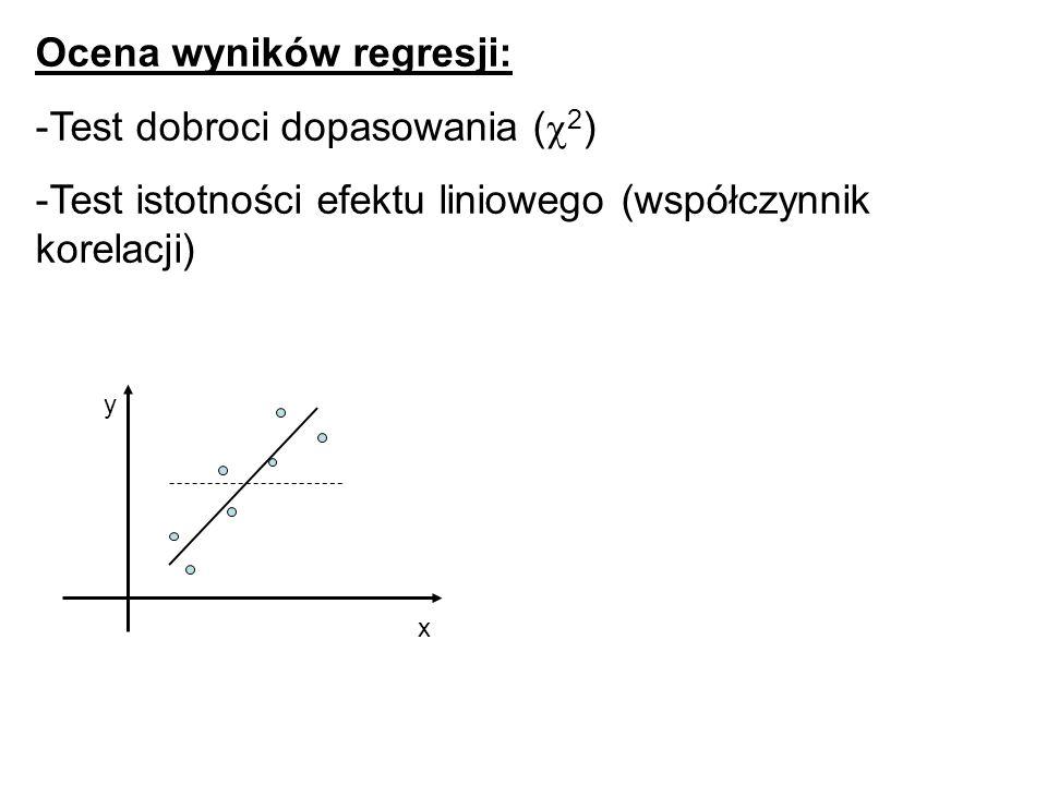 współczynnik determinacji (ułamek wyjaśnionej wariancji) r > 0 – korelacja dodatnia r<0 – korelacja ujemna |r|>0.7 – dobra korelacja 0.3<|r|<0.7 – słaba korelacja |r|<0.3 – brak korelacji