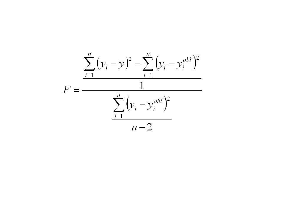 Bardziej ogólny przypadek dopasowywania równania prostej: regresja ważona