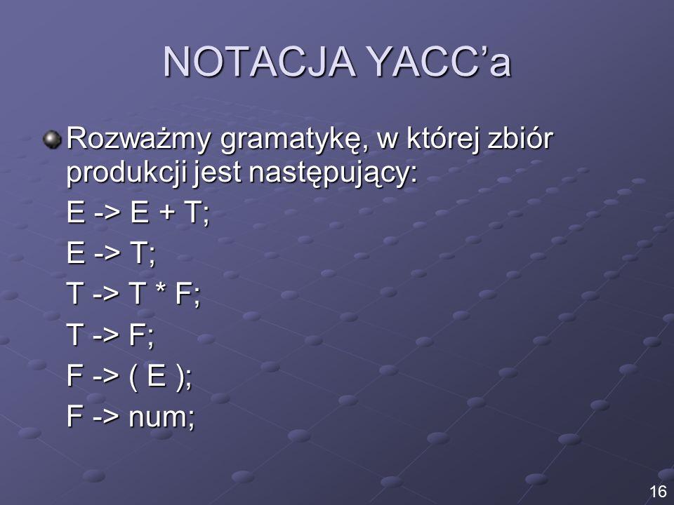 NOTACJA YACC'a Rozważmy gramatykę, w której zbiór produkcji jest następujący: E -> E + T; E -> T; T -> T * F; T -> F; F -> ( E ); F -> num; 16
