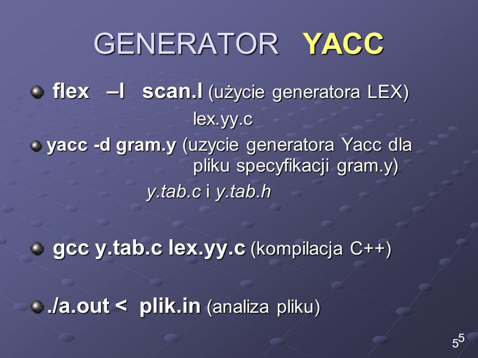 GENERATOR YACC flex –l scan.l (użycie generatora LEX) flex –l scan.l (użycie generatora LEX)lex.yy.c yacc -d gram.y (uzycie generatora Yacc dla pliku specyfikacji gram.y) y.tab.c i y.tab.h gcc y.tab.c lex.yy.c (kompilacja C++) gcc y.tab.c lex.yy.c (kompilacja C++)./a.out < plik.in (analiza pliku) 5 5