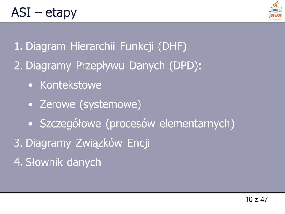 10 z 47 ASI – etapy 1.Diagram Hierarchii Funkcji (DHF) 2.Diagramy Przepływu Danych (DPD): Kontekstowe Zerowe (systemowe) Szczegółowe (procesów element