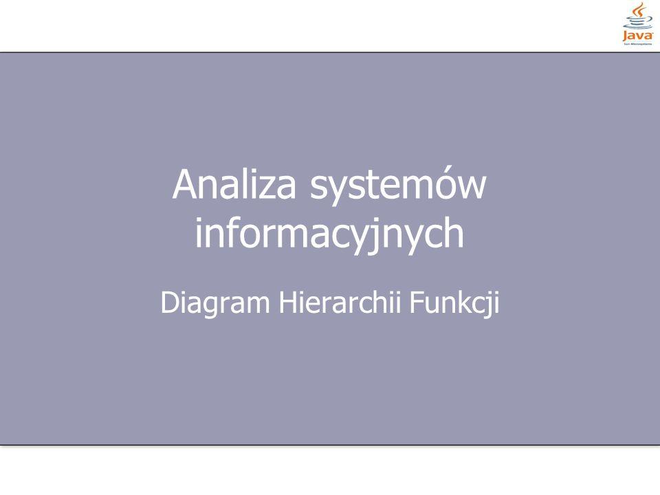 Analiza systemów informacyjnych Diagram Hierarchii Funkcji