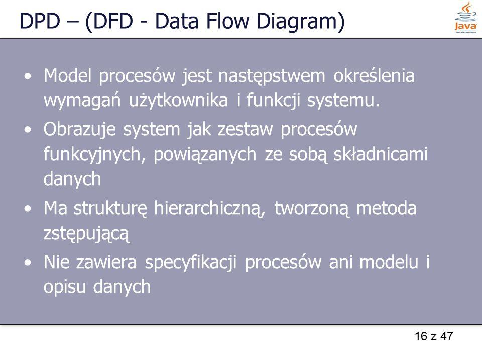 16 z 47 DPD – (DFD - Data Flow Diagram) Model procesów jest następstwem określenia wymagań użytkownika i funkcji systemu. Obrazuje system jak zestaw p