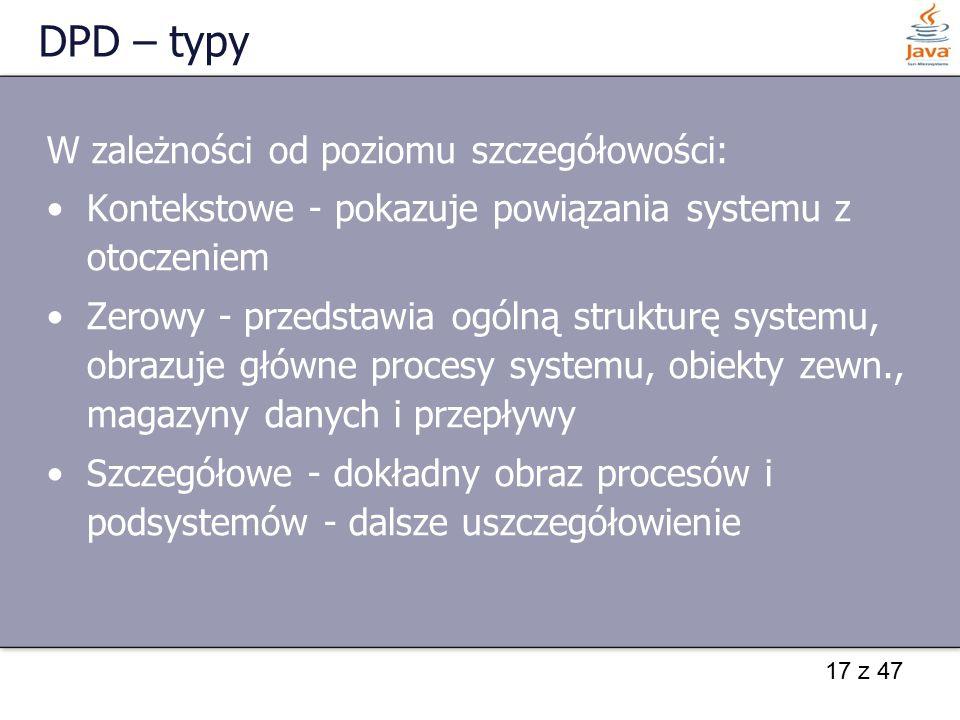 17 z 47 DPD – typy W zależności od poziomu szczegółowości: Kontekstowe - pokazuje powiązania systemu z otoczeniem Zerowy - przedstawia ogólną struktur