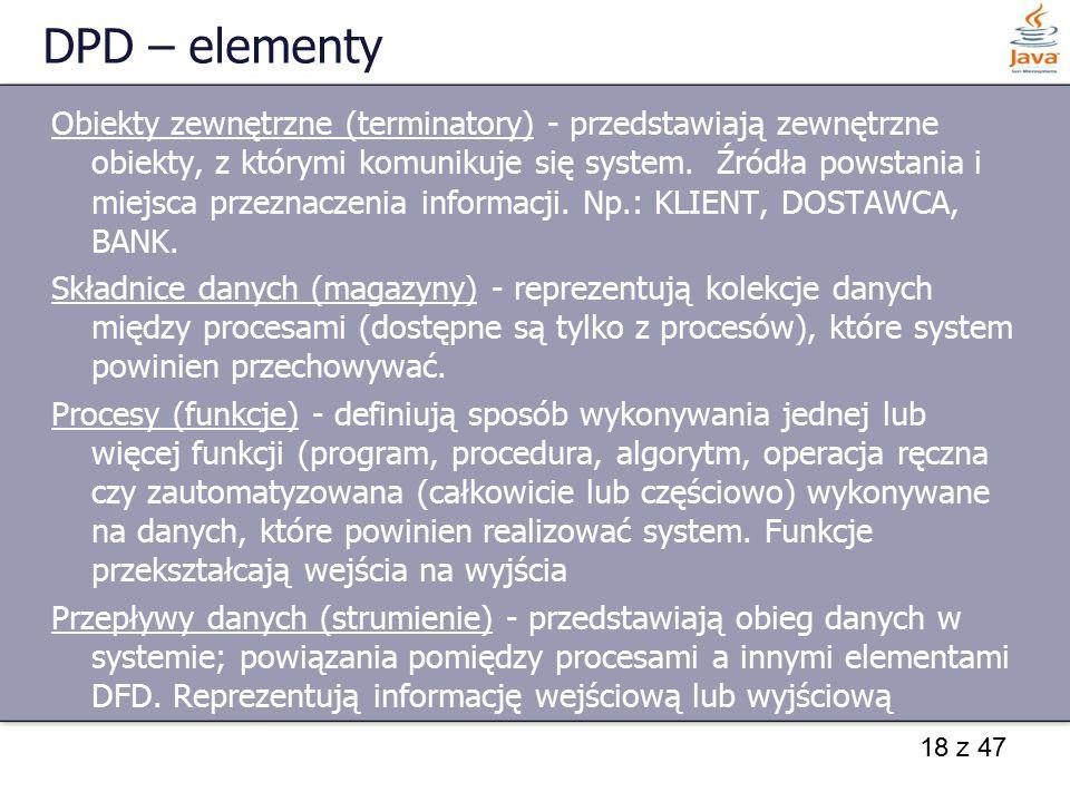 18 z 47 DPD – elementy Obiekty zewnętrzne (terminatory) - przedstawiają zewnętrzne obiekty, z którymi komunikuje się system. Źródła powstania i miejsc