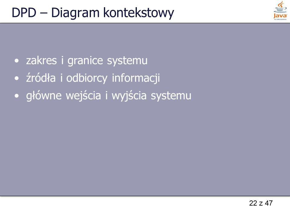 22 z 47 DPD – Diagram kontekstowy zakres i granice systemu źródła i odbiorcy informacji główne wejścia i wyjścia systemu