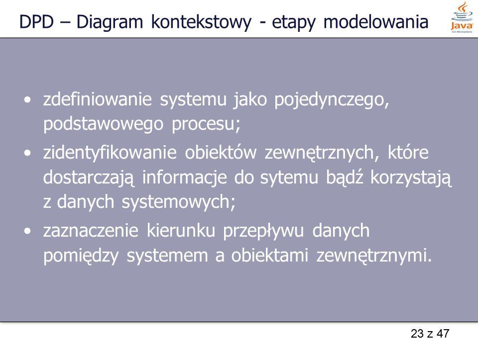 23 z 47 DPD – Diagram kontekstowy - etapy modelowania zdefiniowanie systemu jako pojedynczego, podstawowego procesu; zidentyfikowanie obiektów zewnętr