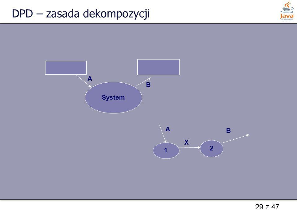 29 z 47 DPD – zasada dekompozycji System A B 1 2 A B X