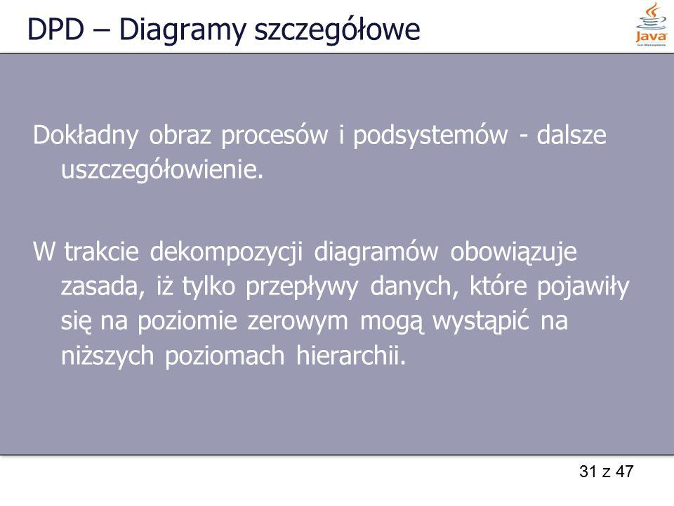 31 z 47 DPD – Diagramy szczegółowe Dokładny obraz procesów i podsystemów - dalsze uszczegółowienie. W trakcie dekompozycji diagramów obowiązuje zasada