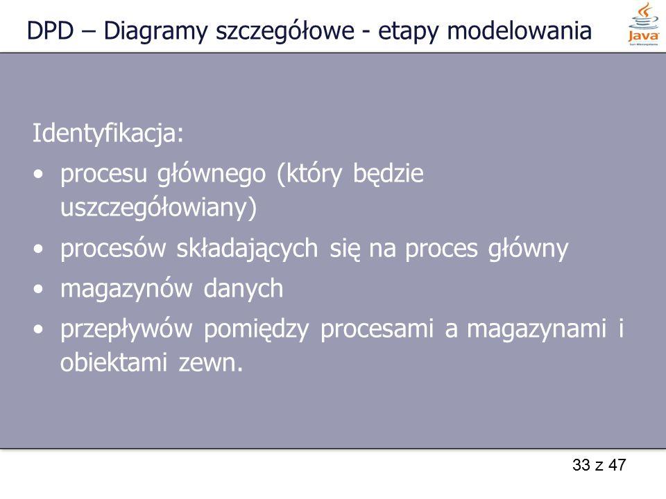 33 z 47 DPD – Diagramy szczegółowe - etapy modelowania Identyfikacja: procesu głównego (który będzie uszczegółowiany) procesów składających się na pro