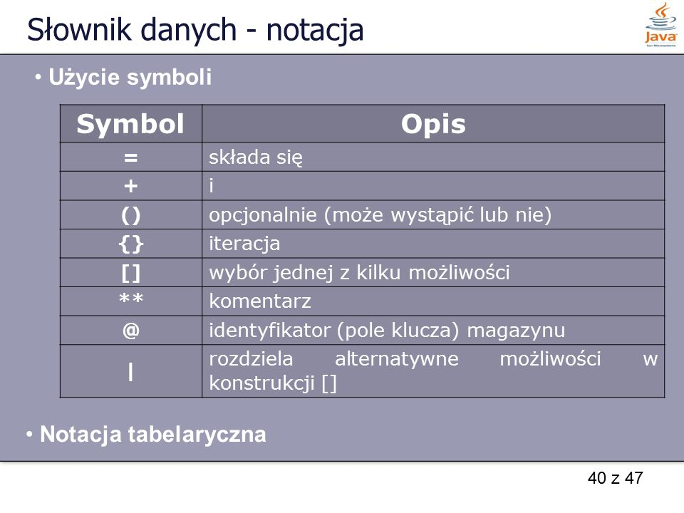 40 z 47 Słownik danych - notacja SymbolOpis =składa się +i ()opcjonalnie (może wystąpić lub nie) {}iteracja []wybór jednej z kilku możliwości **koment