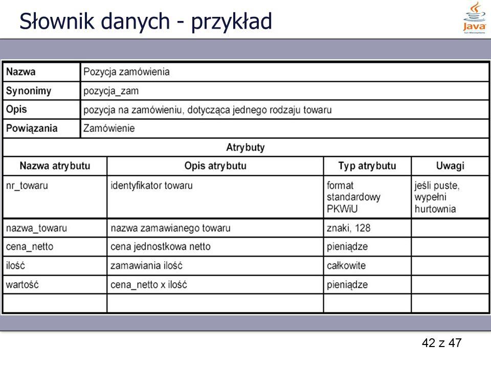 42 z 47 Słownik danych - przykład
