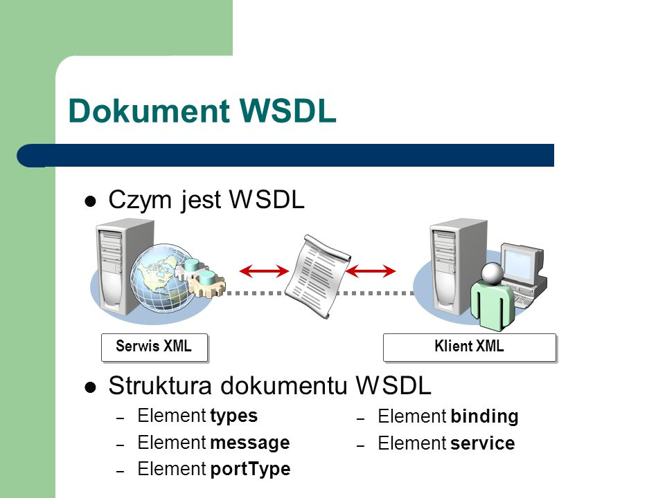 Dokument WSDL Czym jest WSDL Struktura dokumentu WSDL – Element types – Element message – Element portType – Element binding – Element service Klient