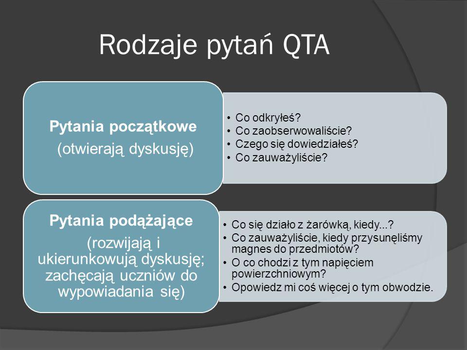 Rodzaje pytań QTA Co odkryłeś. Co zaobserwowaliście.