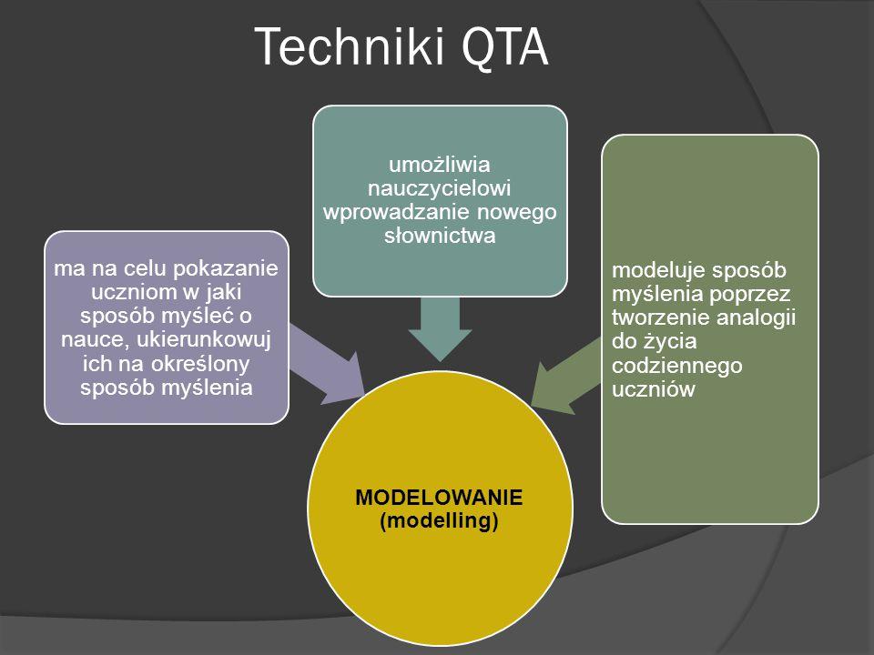 Techniki QTA MODELOWANIE (modelling) ma na celu pokazanie uczniom w jaki sposób myśleć o nauce, ukierunkowuj ich na określony sposób myślenia umożliwia nauczycielowi wprowadzanie nowego słownictwa modeluje sposób myślenia poprzez tworzenie analogii do życia codziennego uczniów