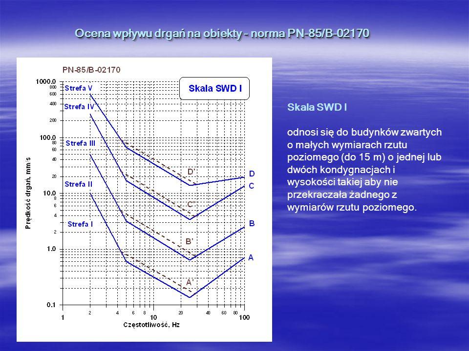 Ocena wpływu drgań na obiekty - norma PN-85/B-02170 Skala SWD II dotyczy budynków kilkukondygnacyjnych (do pięciu) o konstrukcji murowanej lub mieszanej spełniającej warunek, że: h/b < 2, h - wysokość budynku, b - najmniejsza jego szerokość, a także budynków niskich do 2 kondygnacji, lecz nie spełniających warunków podanych dla SWD-I.