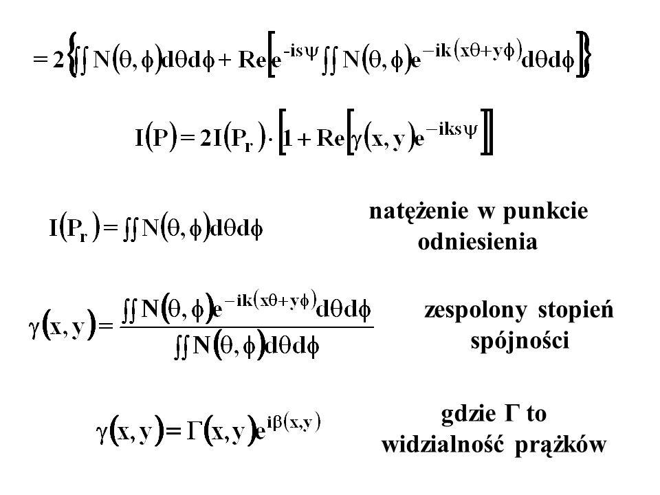 natężenie w punkcie odniesienia zespolony stopień spójności gdzie Γ to widzialność prążków