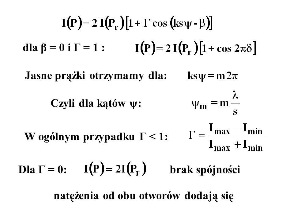dla β = 0 i Γ = 1 : W ogólnym przypadku Γ < 1: Jasne prążki otrzymamy dla: Czyli dla kątów ψ: Dla Γ = 0: natężenia od obu otworów dodają się brak spój