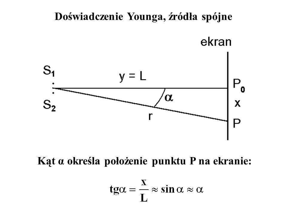 Doświadczenie Younga, źródła spójne Kąt α określa położenie punktu P na ekranie: