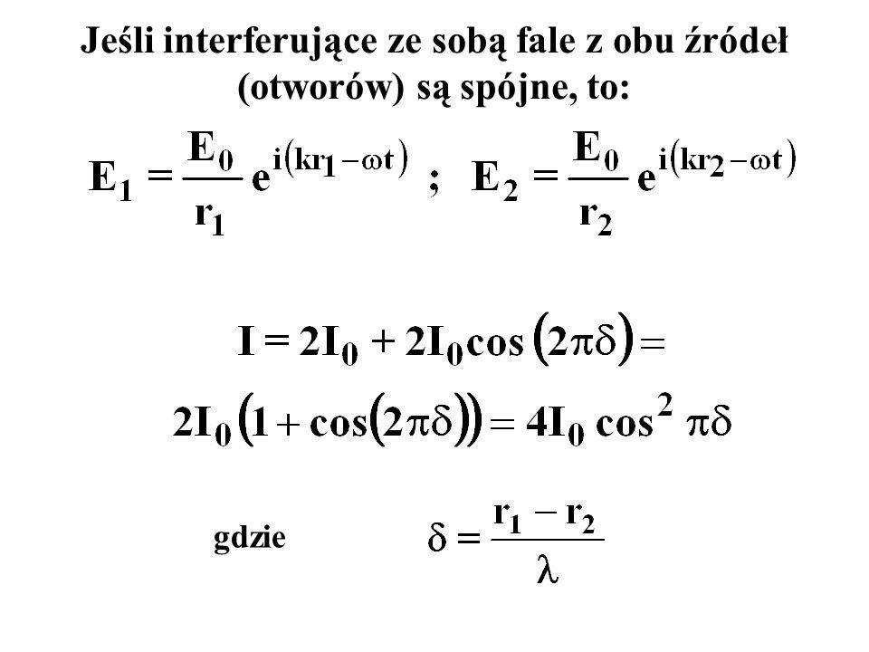 Udowodniliśmy twierdzenie van Citterta – Zernikego: Zespolony stopień spójności charakteryzujący punkt bieżący P względem punktu odniesienia P r na osi optycznej układu w płaszczyźnie prostopadłej do osi optycznej (kierunku światła emitowanego przez rozciągłe źródło), jest równy zespolonej wartości czynnika dykfrakcyjnego w tym samym punkcie otrzymanego w sytuacji gdy otwór o kształcie rozciągłego źródła światła oświetlony został prostopadle płaską monochromatyczną falą świetlną.