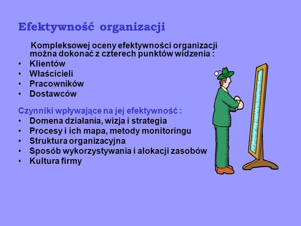 Poziomy efektywności PoziomCel Przykład kryterium OrganizacjaWizja, cel stra- tegiczny Zysk, udział w rynku, wartość firmy ProcesCel procesu Produktywność, wadliwość Stanowisko pracy Zadanie, czynność Udział braków, awaryjność