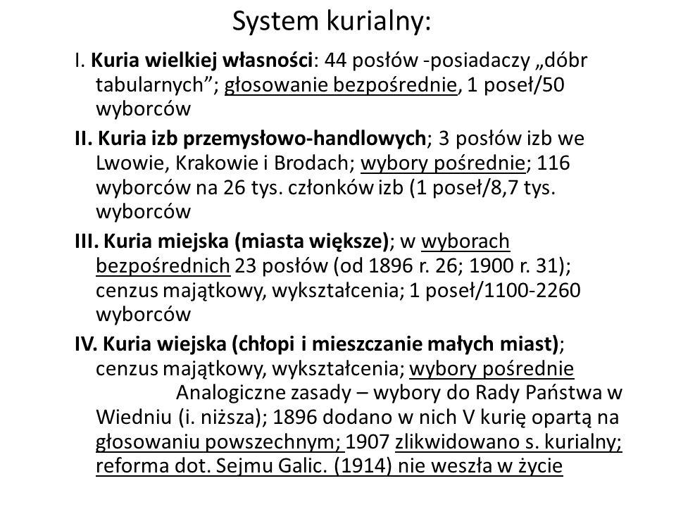 System kurialny: I.
