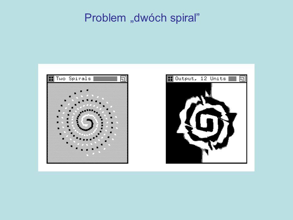 "Problem ""dwóch spiral"""