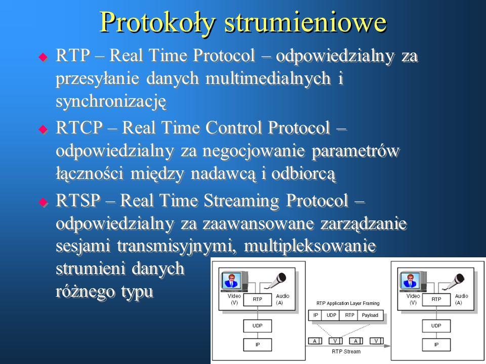 Protokoły strumieniowe  RTP – Real Time Protocol – odpowiedzialny za przesyłanie danych multimedialnych i synchronizację  RTCP – Real Time Control P