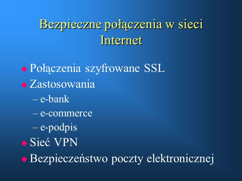 Mechanizm SSL