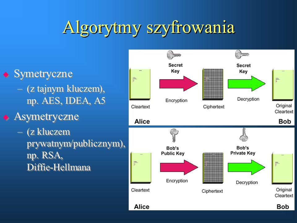 Algorytmy szyfrowania  Symetryczne –(z tajnym kluczem), np. AES, IDEA, A5  Asymetryczne –(z kluczem prywatnym/publicznym), np. RSA, Diffie-Hellmana