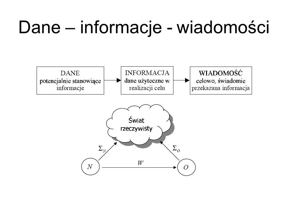 Podział systemów informa- cyjnych (główne krteria)