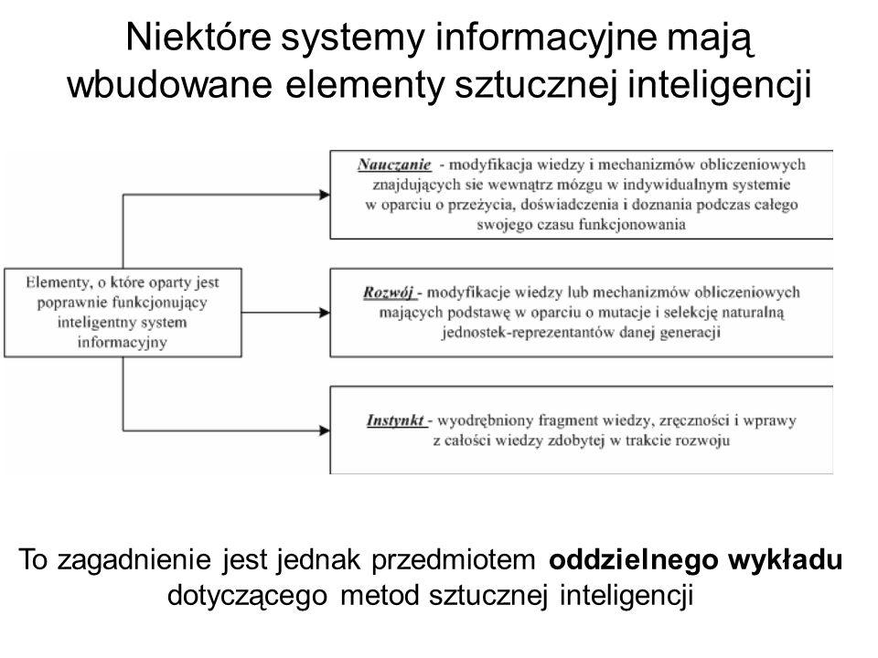 Sposoby opisu systemów informacyjnych