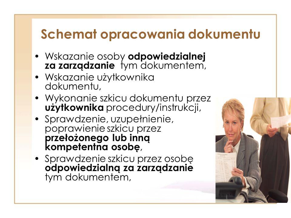 Wskazanie osoby odpowiedzialnej za zarządzanie tym dokumentem, Wskazanie użytkownika dokumentu, Wykonanie szkicu dokumentu przez użytkownika procedury/instrukcji, Sprawdzenie, uzupełnienie, poprawienie szkicu przez przełożonego lub inną kompetentna osobę, Sprawdzenie szkicu przez osobę odpowiedzialną za zarządzanie tym dokumentem, Schemat opracowania dokumentu