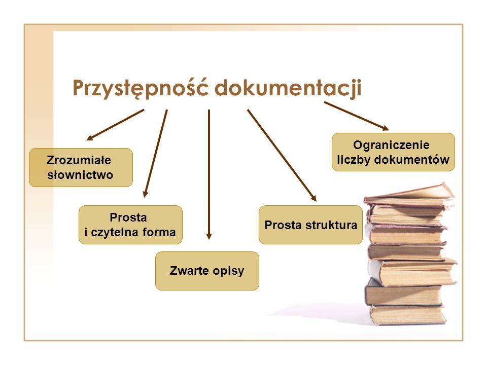 Przystępność dokumentacji Zrozumiałe słownictwo Prosta i czytelna forma Zwarte opisy Prosta struktura Ograniczenie liczby dokumentów