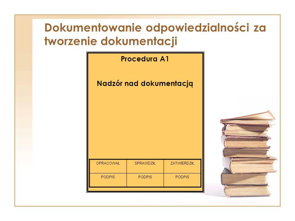 Dokumentowanie odpowiedzialności za tworzenie dokumentacji Procedura A1 Nadzór nad dokumentacją OPRACOWAŁSPRAWDZIŁZATWIERDZIŁ PODPIS