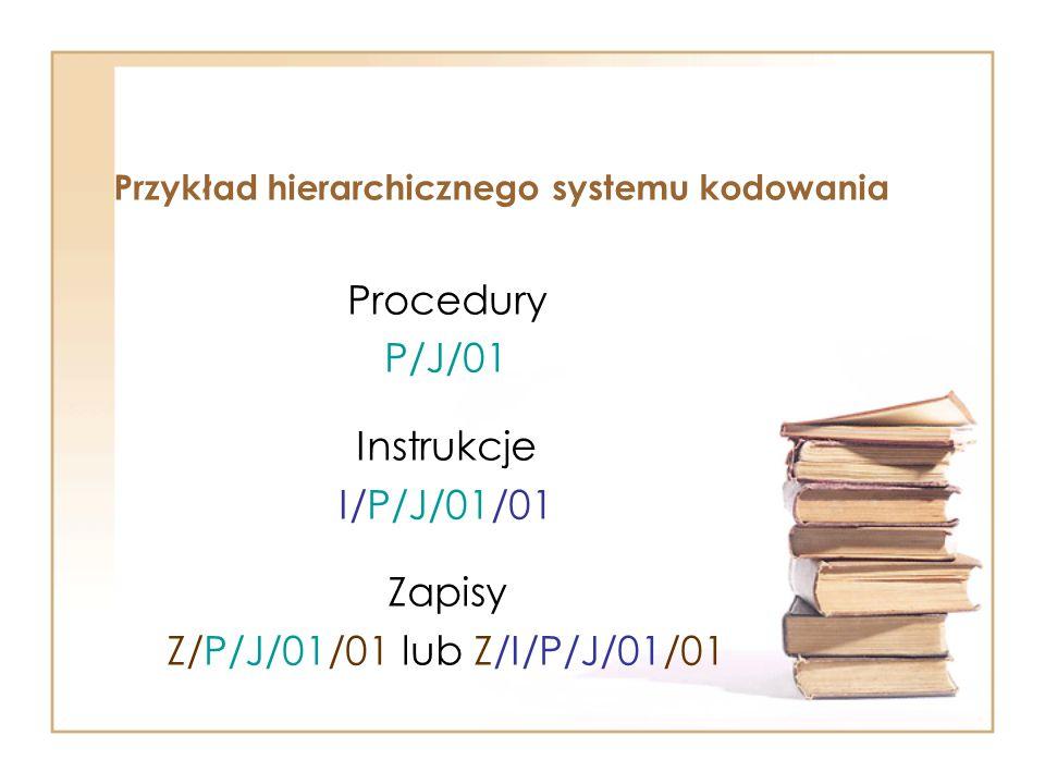 Przykład hierarchicznego systemu kodowania Procedury P/J/01 Instrukcje I/P/J/01/01 Zapisy Z/P/J/01/01 lub Z/I/P/J/01/01