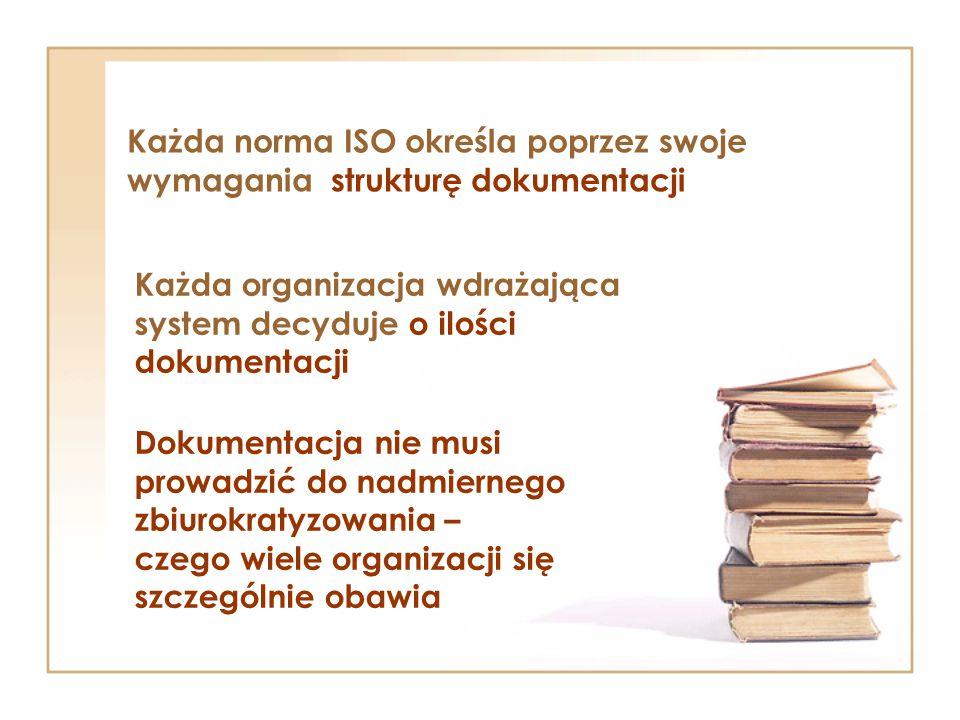 Każda norma ISO określa poprzez swoje wymagania strukturę dokumentacji Każda organizacja wdrażająca system decyduje o ilości dokumentacji Dokumentacja nie musi prowadzić do nadmiernego zbiurokratyzowania – czego wiele organizacji się szczególnie obawia