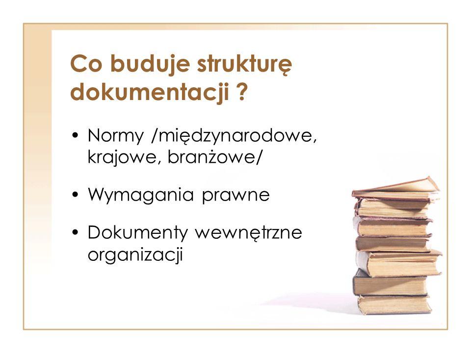 Co buduje strukturę dokumentacji .