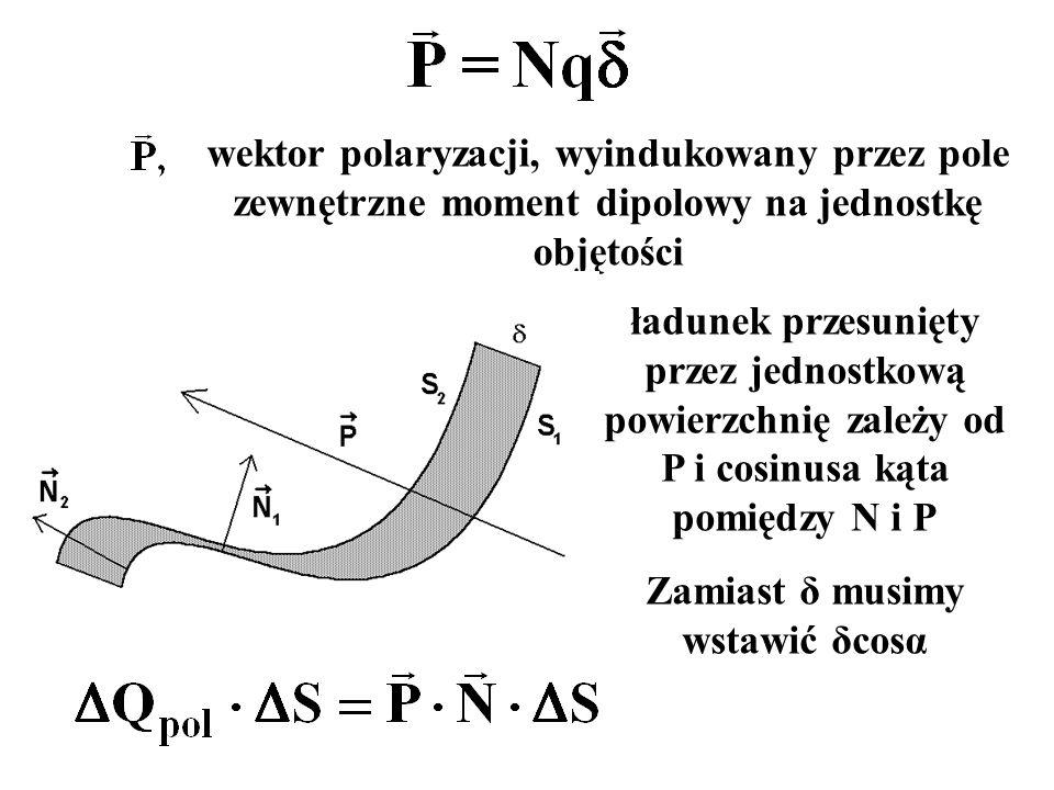 wektor polaryzacji, wyindukowany przez pole zewnętrzne moment dipolowy na jednostkę objętości ładunek przesunięty przez jednostkową powierzchnię zależy od P i cosinusa kąta pomiędzy N i P Zamiast δ musimy wstawić δcosα