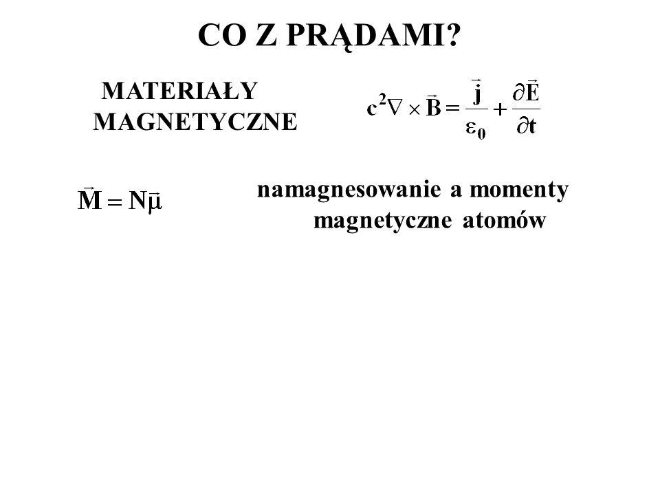 CO Z PRĄDAMI? MATERIAŁY MAGNETYCZNE namagnesowanie a momenty magnetyczne atomów