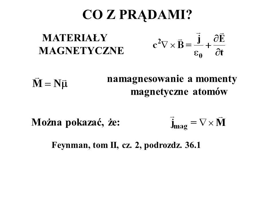 CO Z PRĄDAMI? Można pokazać, że: MATERIAŁY MAGNETYCZNE namagnesowanie a momenty magnetyczne atomów Feynman, tom II, cz. 2, podrozdz. 36.1