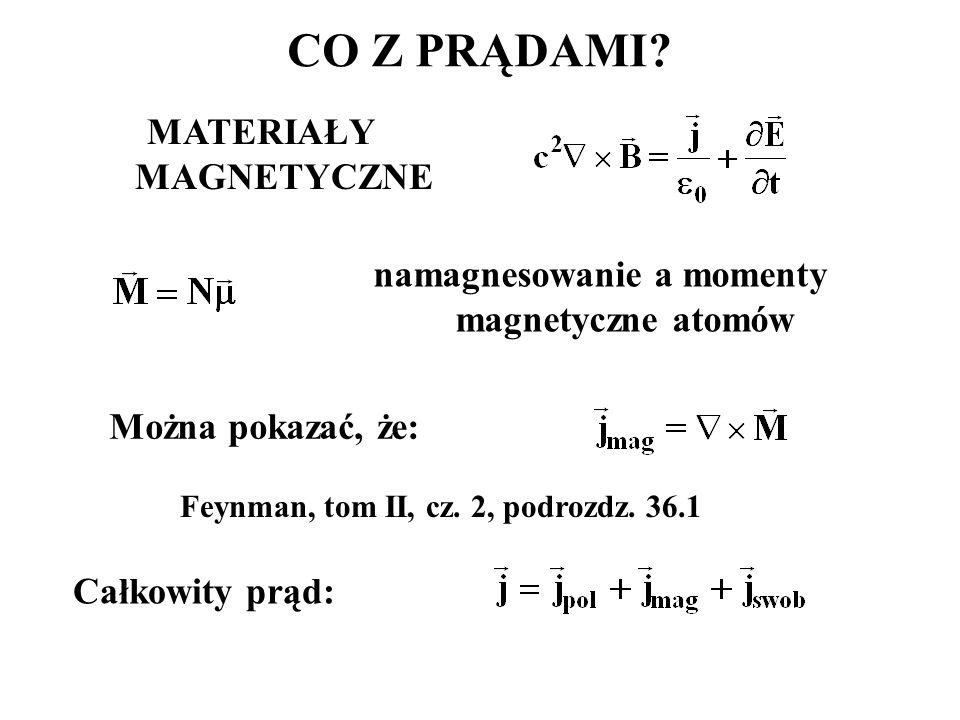CO Z PRĄDAMI? Można pokazać, że: Całkowity prąd: MATERIAŁY MAGNETYCZNE namagnesowanie a momenty magnetyczne atomów Feynman, tom II, cz. 2, podrozdz. 3