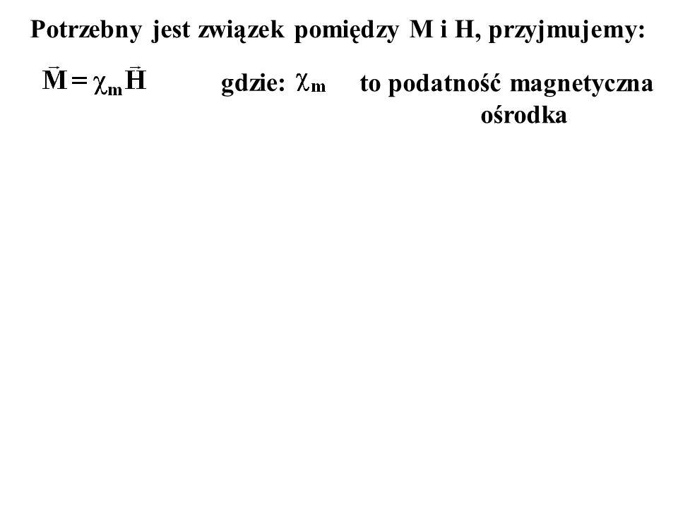 Potrzebny jest związek pomiędzy M i H, przyjmujemy: gdzie: to podatność magnetyczna ośrodka