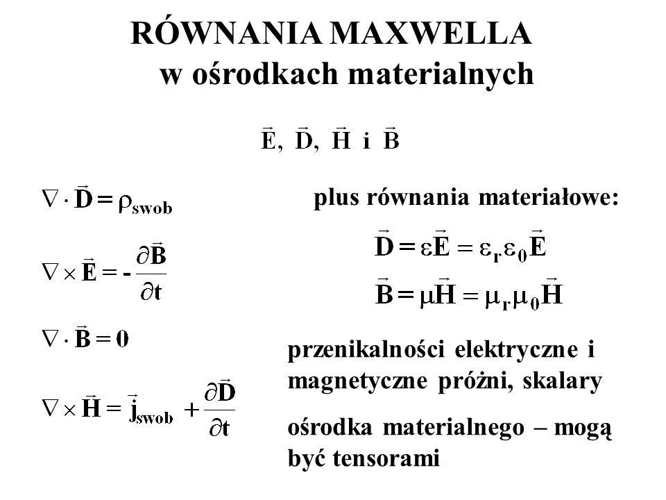 plus równania materiałowe: przenikalności elektryczne i magnetyczne próżni, skalary ośrodka materialnego – mogą być tensorami