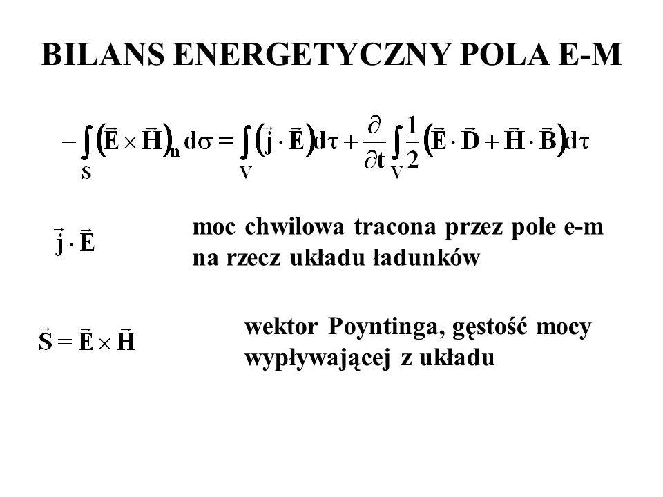 moc chwilowa tracona przez pole e-m na rzecz układu ładunków wektor Poyntinga, gęstość mocy wypływającej z układu BILANS ENERGETYCZNY POLA E-M