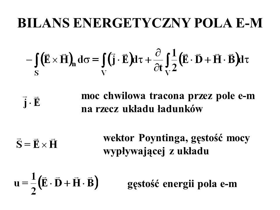 moc chwilowa tracona przez pole e-m na rzecz układu ładunków wektor Poyntinga, gęstość mocy wypływającej z układu gęstość energii pola e-m BILANS ENERGETYCZNY POLA E-M