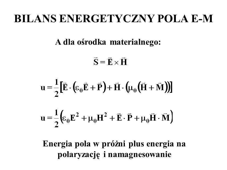 A dla ośrodka materialnego: BILANS ENERGETYCZNY POLA E-M Energia pola w próżni plus energia na polaryzację i namagnesowanie