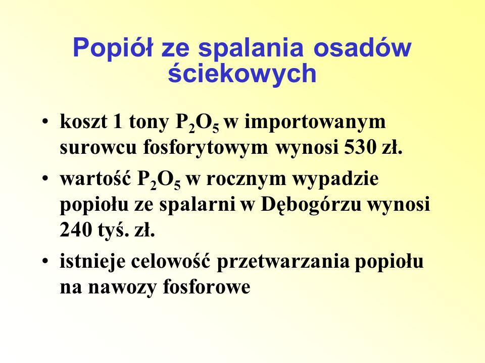 koszt 1 tony P 2 O 5 w importowanym surowcu fosforytowym wynosi 530 zł. wartość P 2 O 5 w rocznym wypadzie popiołu ze spalarni w Dębogórzu wynosi 240