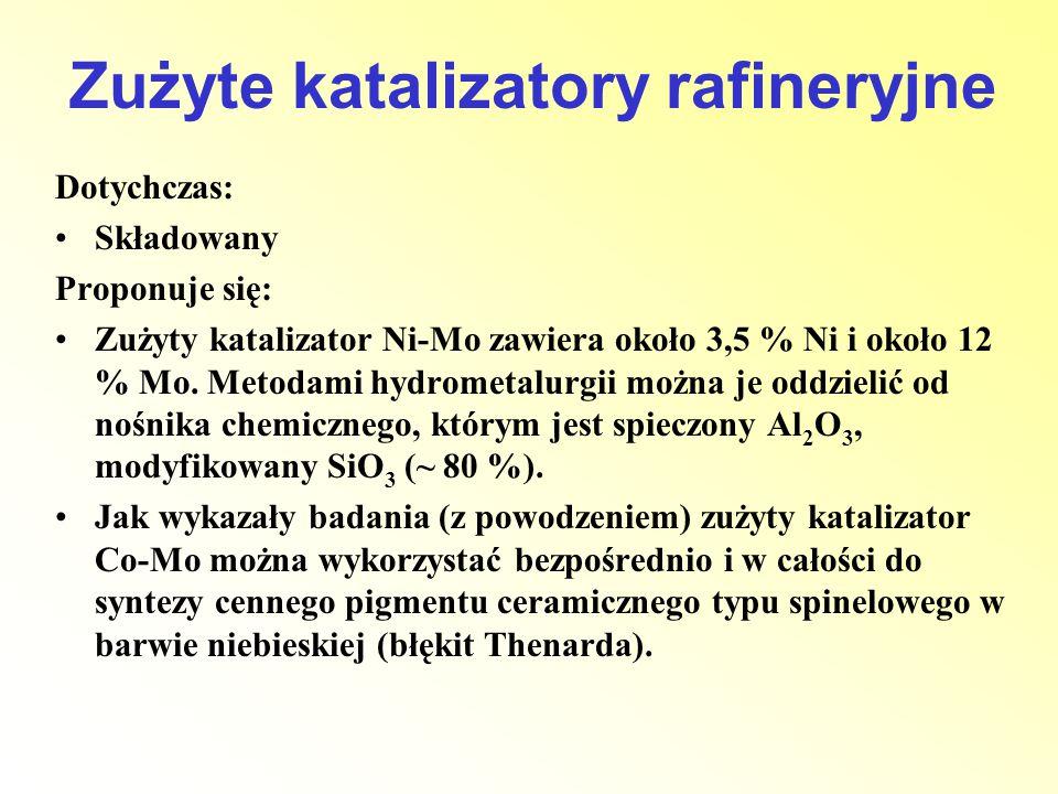 Dotychczas: Składowany Proponuje się: Zużyty katalizator Ni-Mo zawiera około 3,5 % Ni i około 12 % Mo. Metodami hydrometalurgii można je oddzielić od
